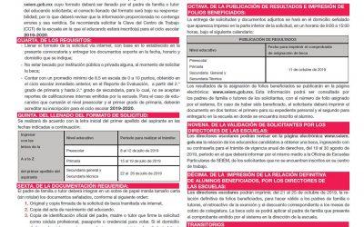 Trámite de Beca SEIEM 2019-2020